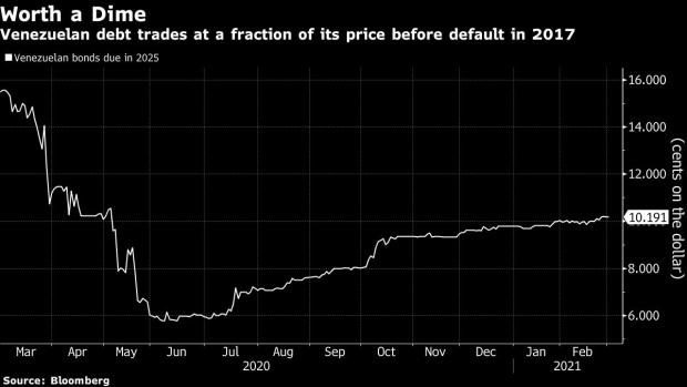 Venezuela Bondholders Seek to Accelerate Payment on 2025 Notes